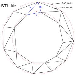 3d Printer .STL File