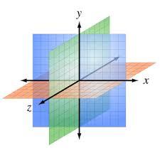 xyz graph